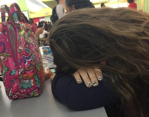 Zombies or Sleepless Students: Does School Start too Early?