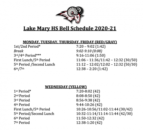 The Sickening Schedule: an LMHS Divide